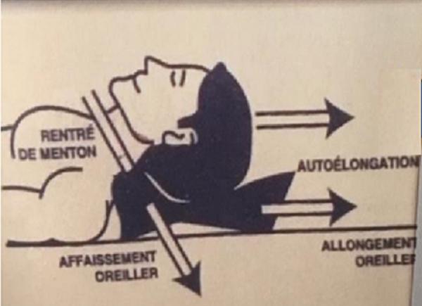 Kin'oreiller - schéma
